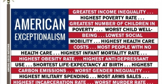 American Exceptionalism--We are Crazy