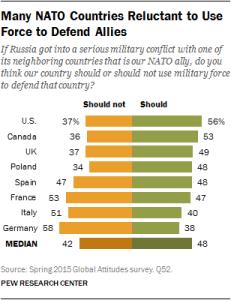 Russia-Ukraine-Report-46--Pew Research