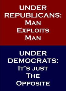 Exploitation of man---by Republicans and Democrats