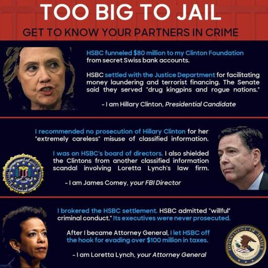 clinton-comey-lynch-partners-in-crime